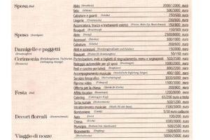 Budgetplanung und wie es unsere Nachbarn in Italien machen - Hochzeitsfotograf Italien